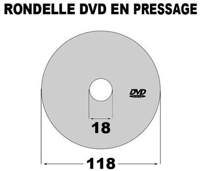 welches format für dvd